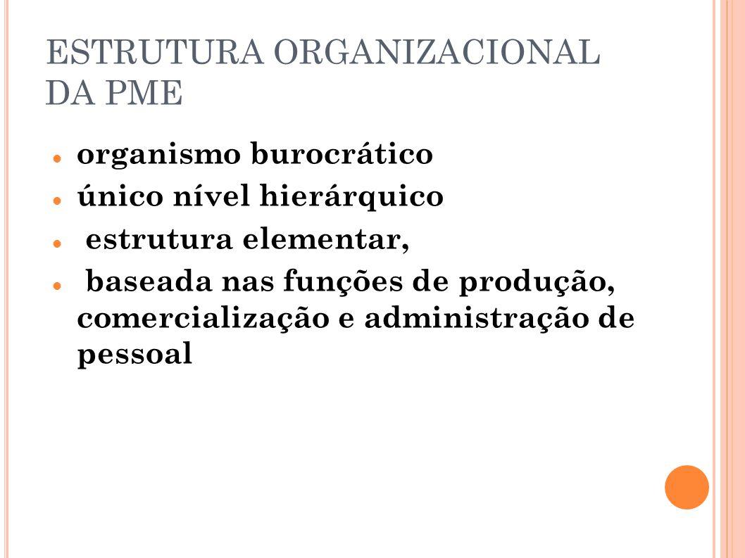 organismo burocrático único nível hierárquico estrutura elementar, baseada nas funções de produção, comercialização e administração de pessoal