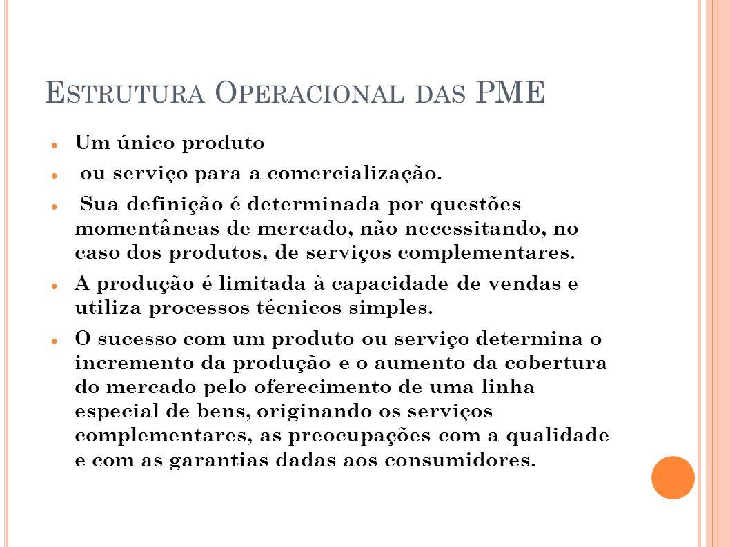 E STRUTURA O PERACIONAL DAS PME Um único produto ou serviço para a comercialização. Sua definição é determinada por questões momentâneas de mercado, n