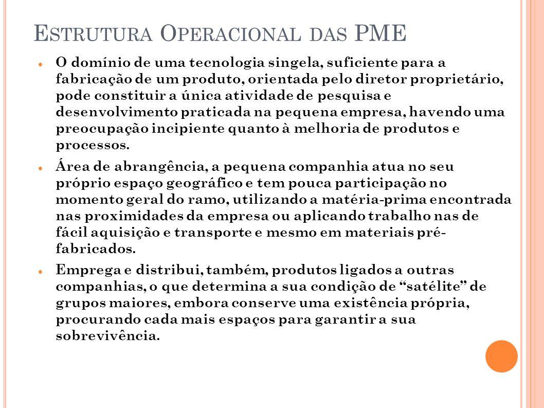 E STRUTURA O PERACIONAL DAS PME O mercado da pequena empresa é fronteiriço ou limitado, servindo, eventualmente, num âmbito maior mas a um número reduzido de clientes.
