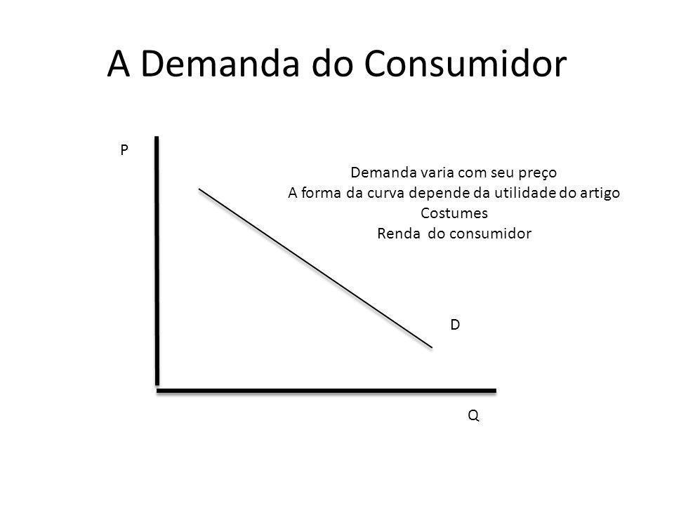 Demanda de um bem A demanda de um bem depende: Utilidade do bem Preço do bem (Pi) Preço de outros bens (Pii) Renda do consumidor (R) Gostos ou preferências do consumidor (G) D= f (Pi,Pii,R,G)