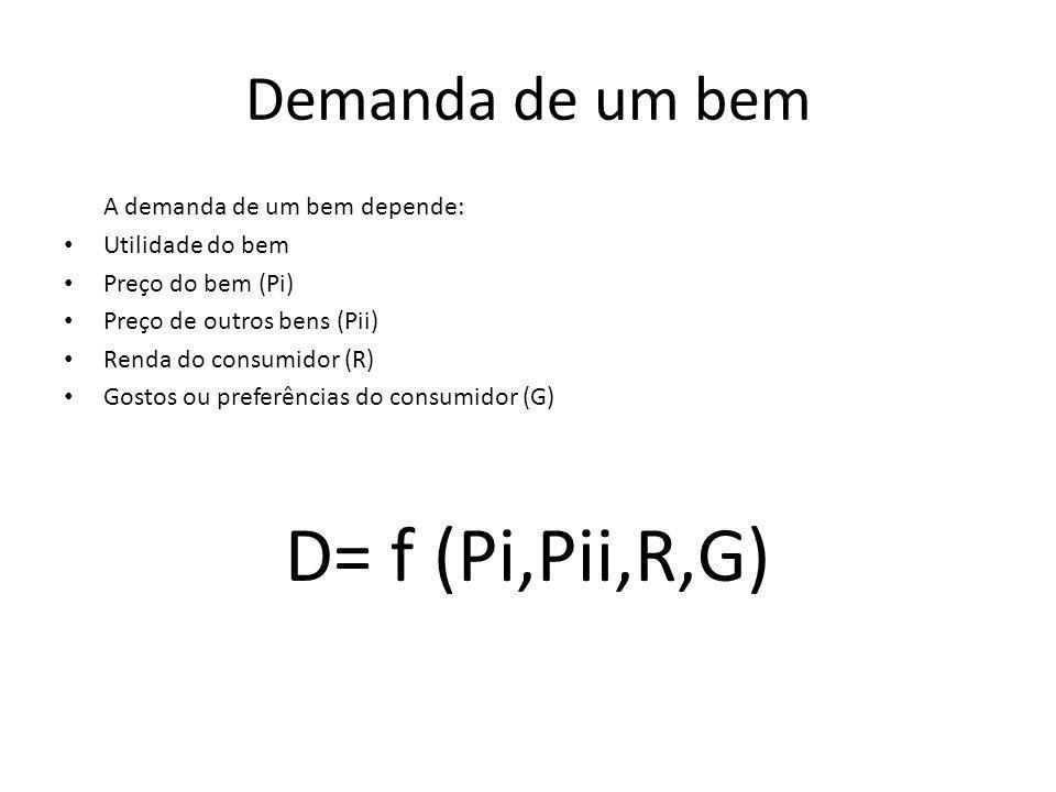 Demanda de um bem A demanda de um bem depende: Utilidade do bem Preço do bem (Pi) Preço de outros bens (Pii) Renda do consumidor (R) Gostos ou preferê