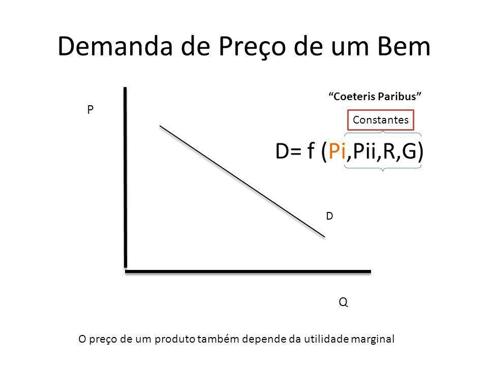 Exemplo Produto A P1= 1000 Produto B P2=500 Renda = 3000 R/P1 3000/1000 = 3 unidades R/P2 3000/500 = 6 unidades Q2 Q1 C1 C2 C3 R/P1 R/P2
