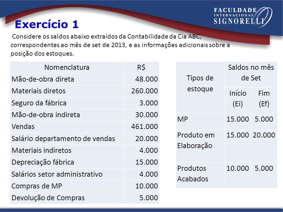 NomenclaturaR$ Mão-de-obra direta48.000 Materiais diretos260.000 Seguro da fábrica3.000 Mão-de-obra indireta30.000 Vendas461.000 Salário departamento