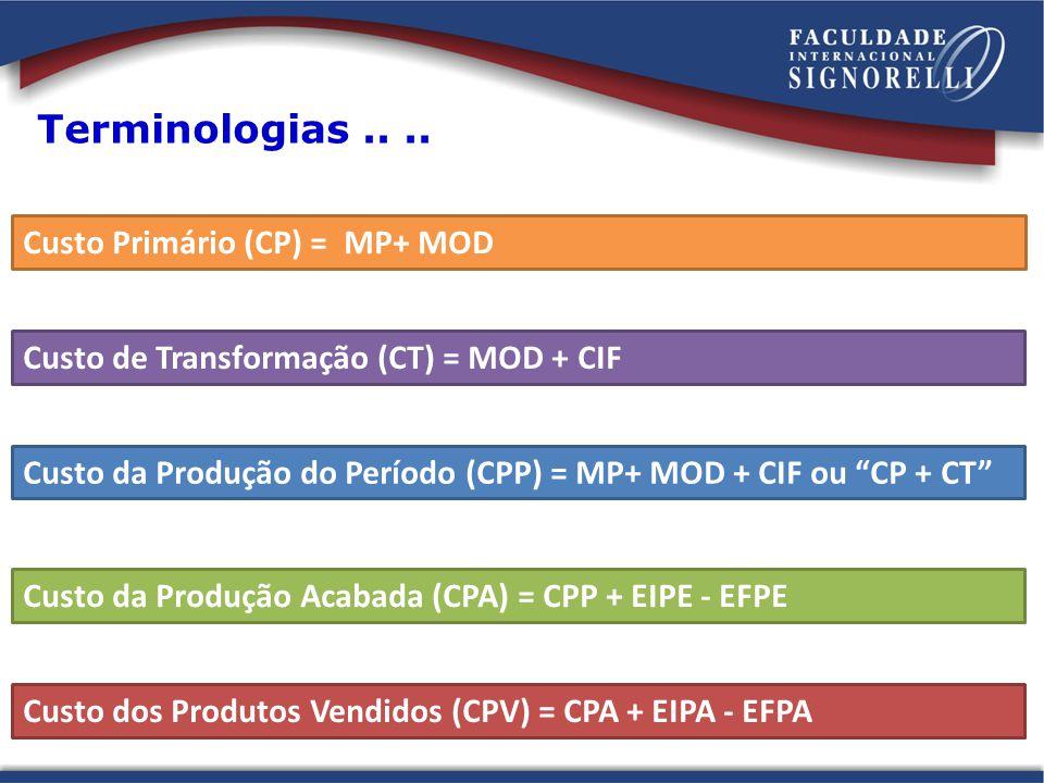 Custo da Produção do Período (CPP): é a soma dos custos incorridos no período dentro da fábrica.