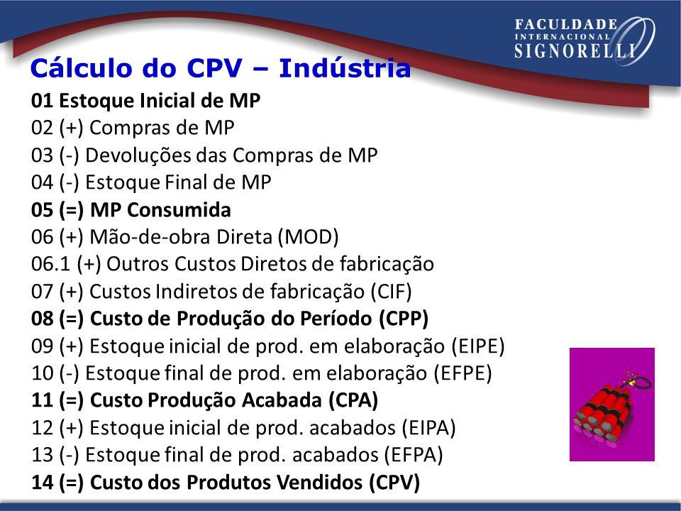 01 Estoque Inicial de MP 02 (+) Compras de MP 03 (-) Devoluções das Compras de MP 04 (-) Estoque Final de MP 05 (=) MP Consumida 06 (+) Mão-de-obra Di