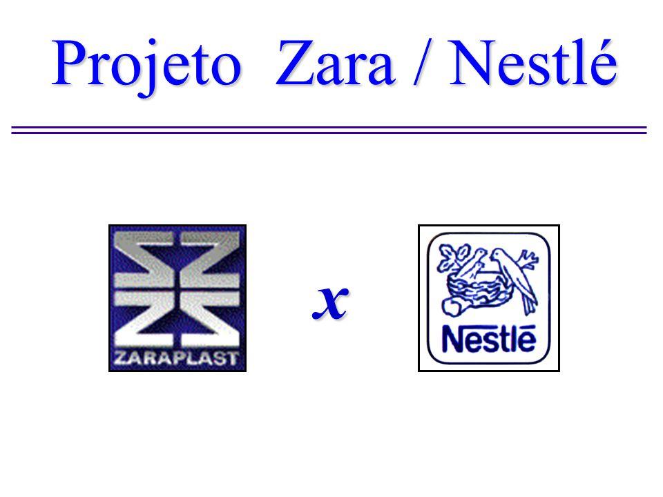 Projeto Zara / Nestlé x