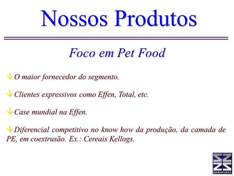 Nossos Produtos Foco em Pet Food â O maior fornecedor do segmento. â Clientes expressivos como Effen, Total, etc. â Case mundial na Effen. â Diferenci