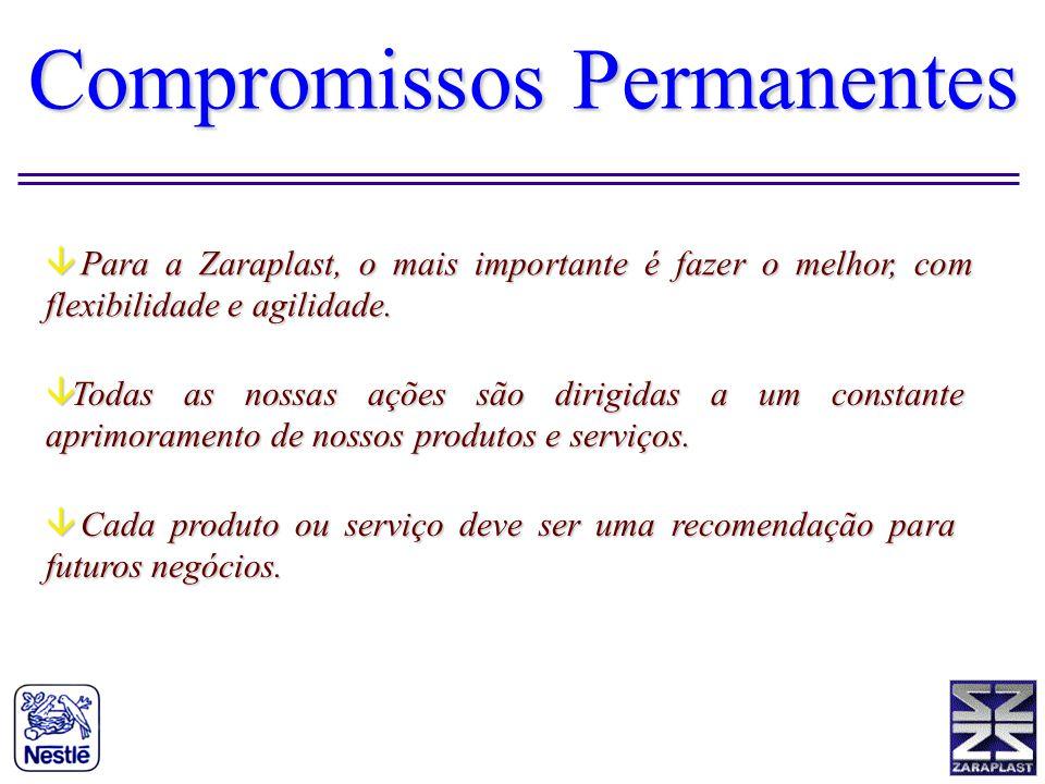 Compromissos Permanentes â Para a Zaraplast, o mais importante é fazer o melhor, com flexibilidade e agilidade. â Todas as nossas ações são dirigidas
