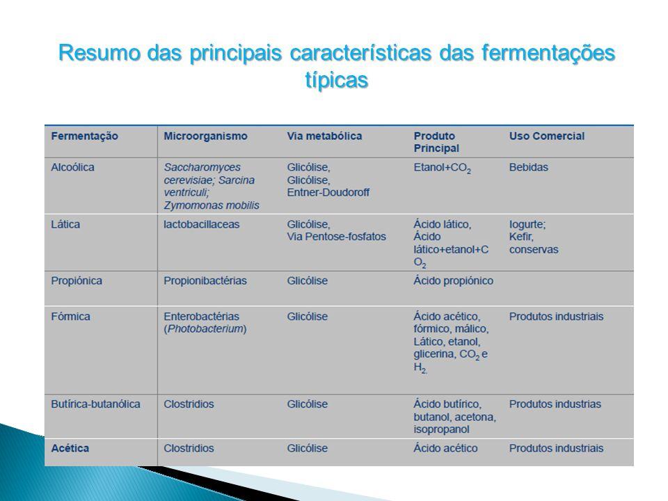 Fermentação acetona-butanólica A literatura cita várias espécies de bactérias capazes de produzir butanol e acetona, mas para produções industriais é indicado o Clostridium acetobutylicum.
