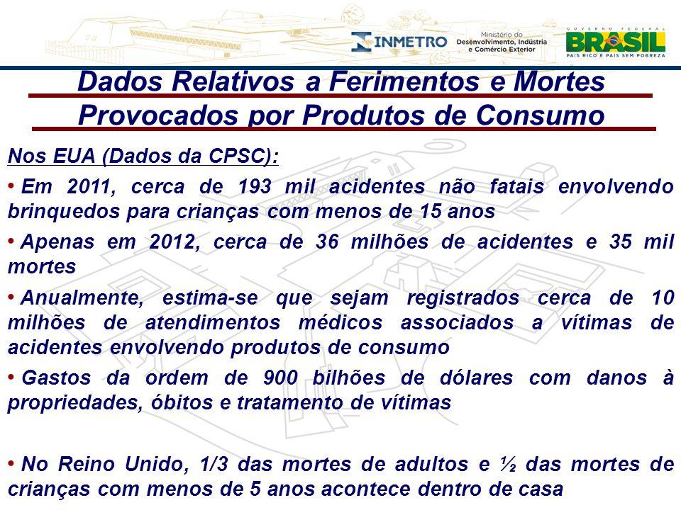 Dados Relativos a Ferimentos e Mortes Provocados por Produtos de Consumo Nos EUA (Dados da CPSC): Em 2011, cerca de 193 mil acidentes não fatais envol
