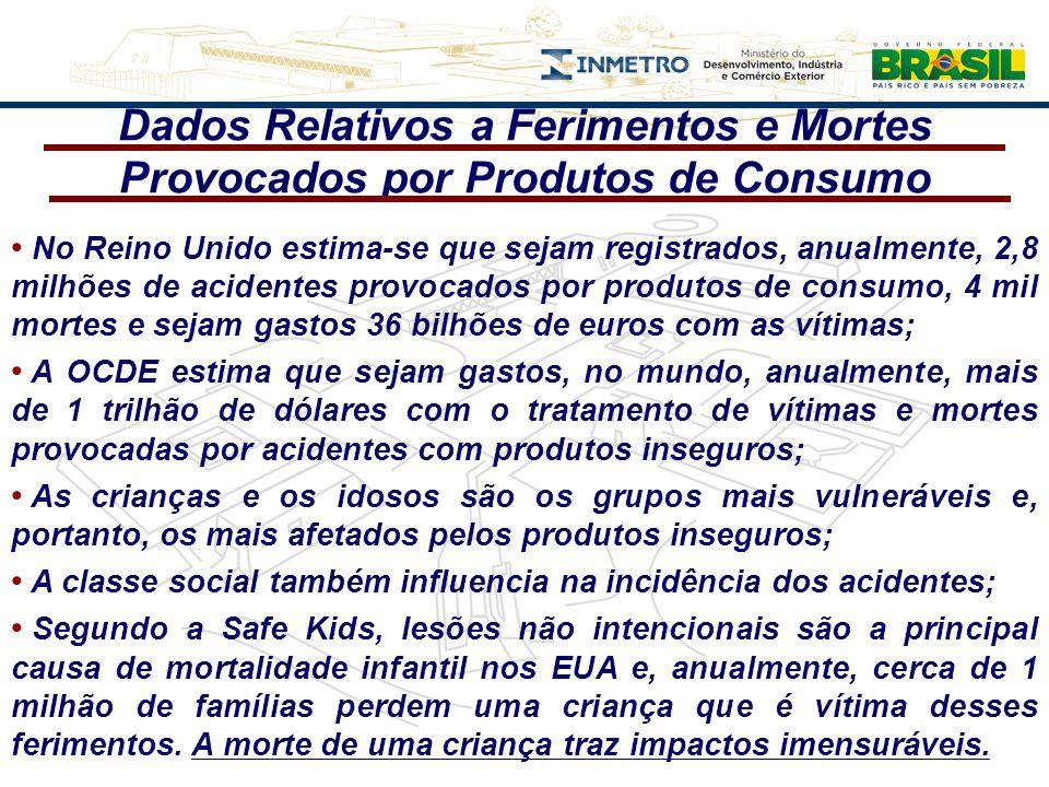 Conceituação Defesa do Consumidor: Um acidente de consumo ocorre quando o consumidor se acidenta usando um produto ou serviço de acordo com as informações dos fornecedor.
