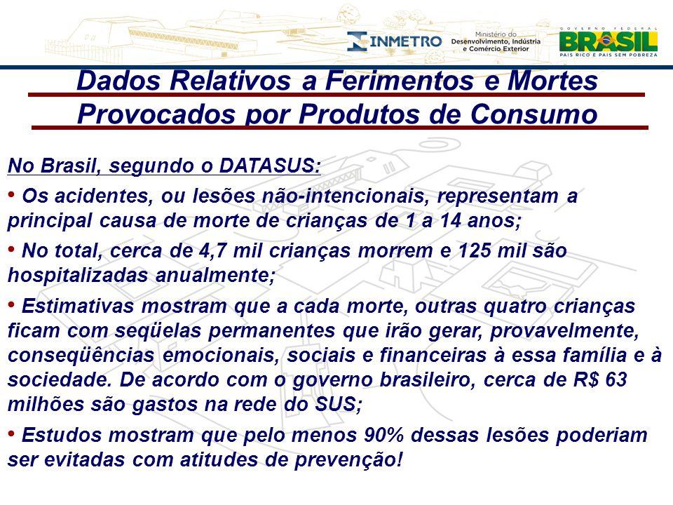 Dados Relativos a Ferimentos e Mortes Provocados por Produtos de Consumo No Brasil, segundo o DATASUS: Os acidentes, ou lesões não-intencionais, repre