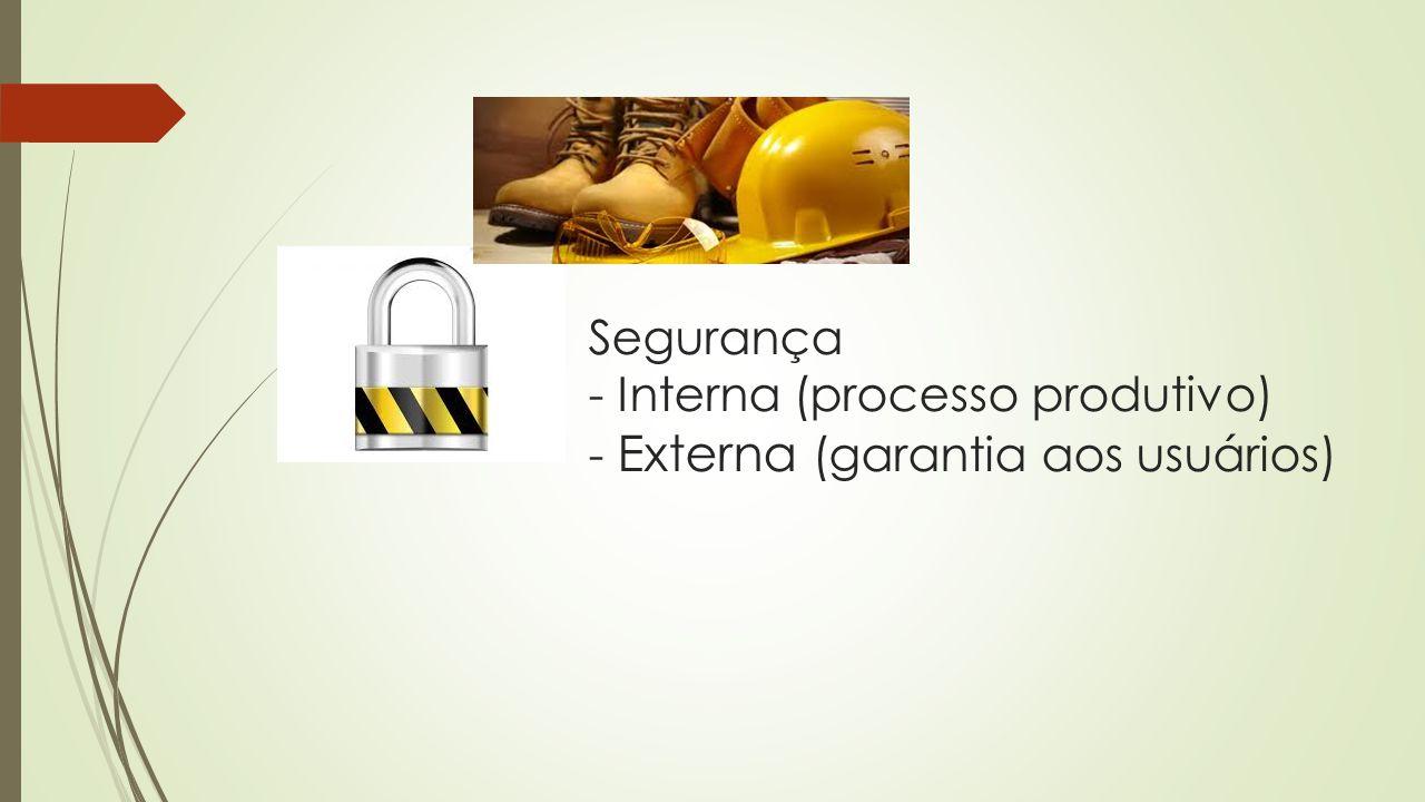 Segurança - Interna (processo produtivo) - Externa (garantia aos usuários)