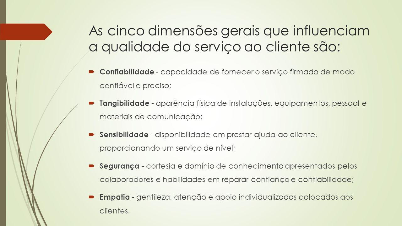 As cinco dimensões gerais que influenciam a qualidade do serviço ao cliente são: Confiabilidade - capacidade de fornecer o serviço firmado de modo con