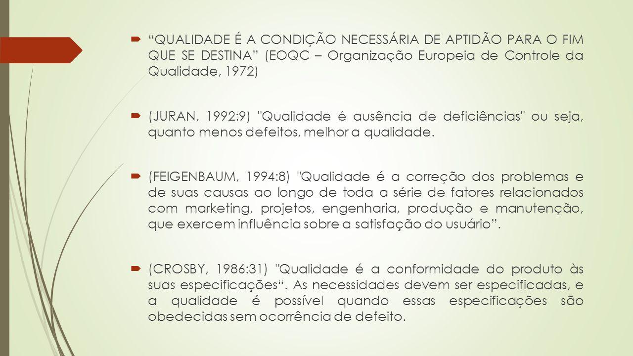 QUALIDADE É A CONDIÇÃO NECESSÁRIA DE APTIDÃO PARA O FIM QUE SE DESTINA (EOQC – Organização Europeia de Controle da Qualidade, 1972) (JURAN, 1992:9)