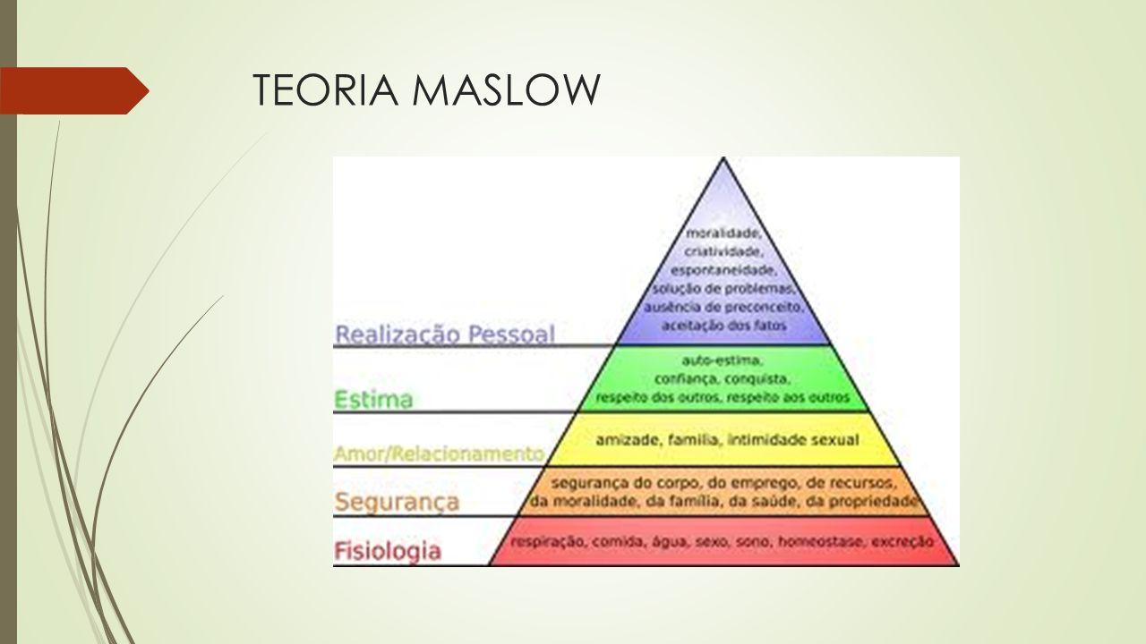 TEORIA MASLOW