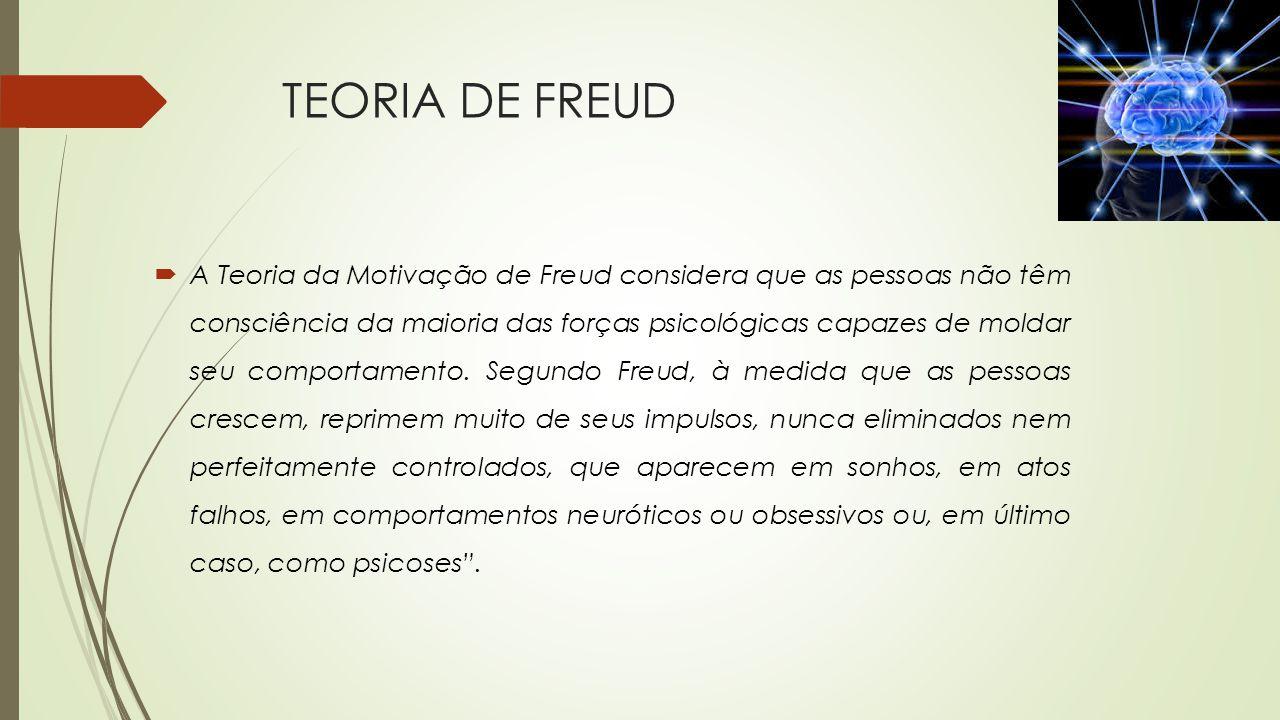 TEORIA DE FREUD A Teoria da Motivação de Freud considera que as pessoas não têm consciência da maioria das forças psicológicas capazes de moldar seu c