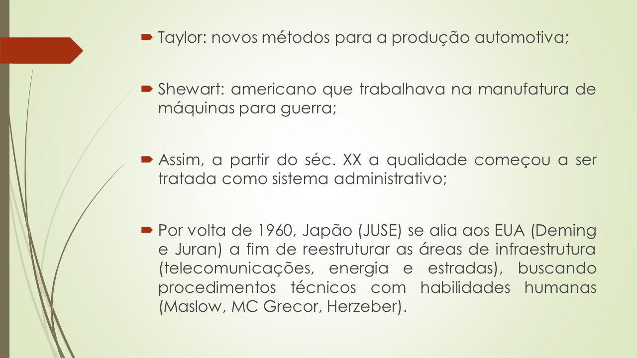 Taylor: novos métodos para a produção automotiva; Shewart: americano que trabalhava na manufatura de máquinas para guerra; Assim, a partir do séc. XX