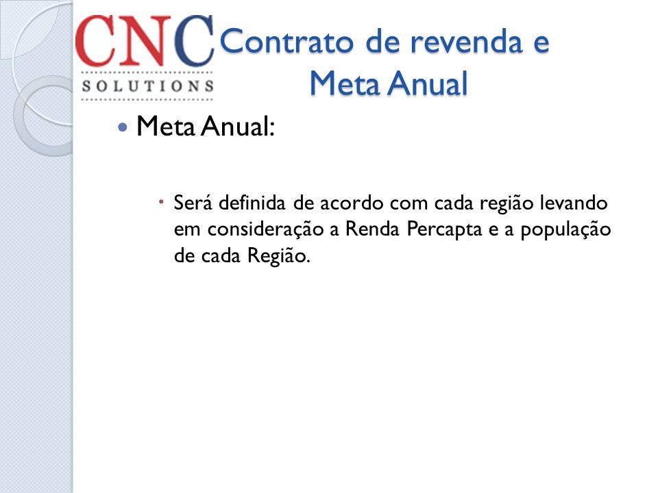 Contrato de revenda e Meta Anual Contrato de revenda e Meta Anual Meta Anual: Será definida de acordo com cada região levando em consideração a Renda