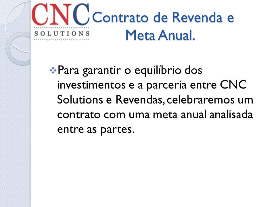Contrato de Revenda e Mww Meta Anual. Contrato de Revenda e Mww Meta Anual. Para garantir o equilíbrio dos investimentos e a parceria entre CNC Soluti