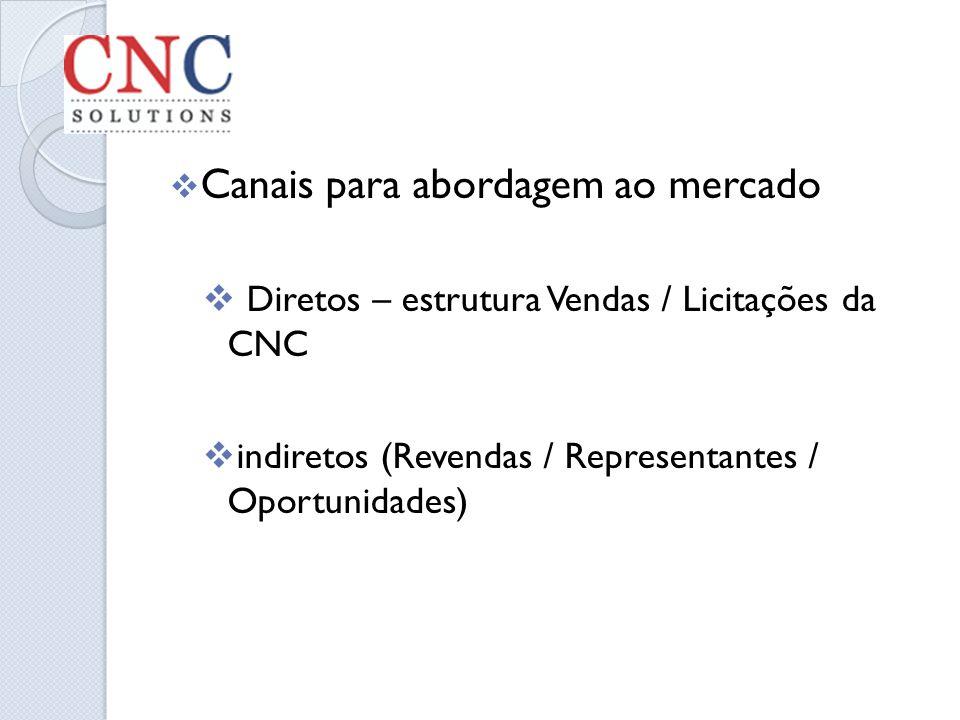 Canais para abordagem ao mercado Diretos – estrutura Vendas / Licitações da CNC indiretos (Revendas / Representantes / Oportunidades)