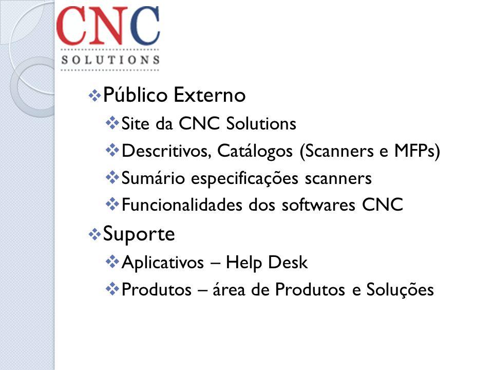 Público Externo Site da CNC Solutions Descritivos, Catálogos (Scanners e MFPs) Sumário especificações scanners Funcionalidades dos softwares CNC Supor