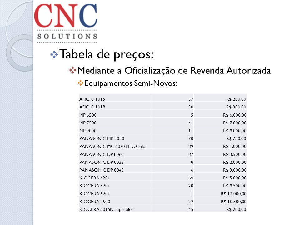 Tabela de preços: Mediante a Oficialização de Revenda Autorizada Equipamentos Semi-Novos: AFICIO 101537R$ 200,00 AFICIO 101830R$ 300,00 MP 65005R$ 6.0