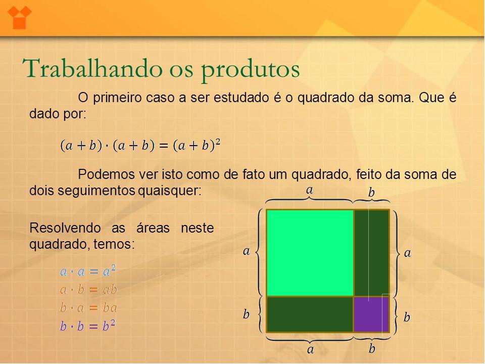 Visualizando o trinômio do quadrado perfeito, caso subtração: