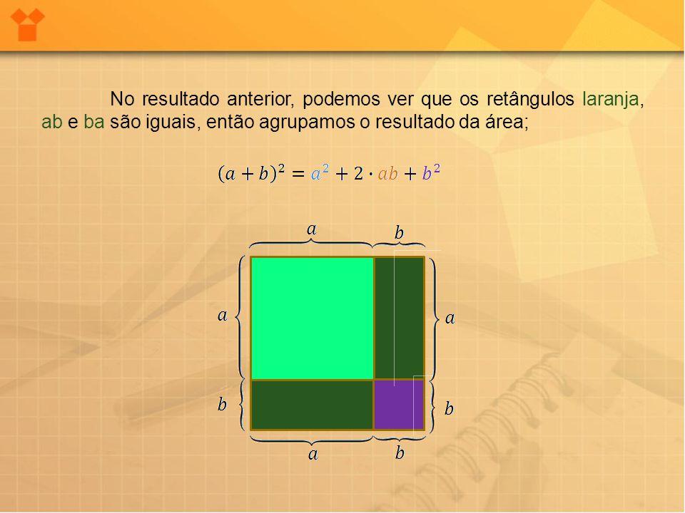 O quadrado da diferença O segundo caso a ser estudado é análogo ao primeiro; temos novamente um quadrado formado por dois seguimentos, mas agora o segundo seguimento é retirado do primeiro: Para obter o quadrado (a -- b)² do quadrado a², devemos retirar algumas partes: Retiramos: Recolocamos o quadrado menor.