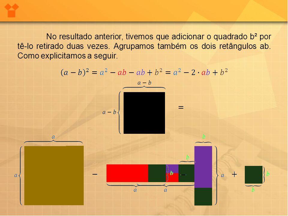 Outros importantes produtos notáveis e casos de fatoração Polinômio do segundo grau: O polinômio do segundo grau é de grande importância para o estudo das equações e funções do segundo grau.