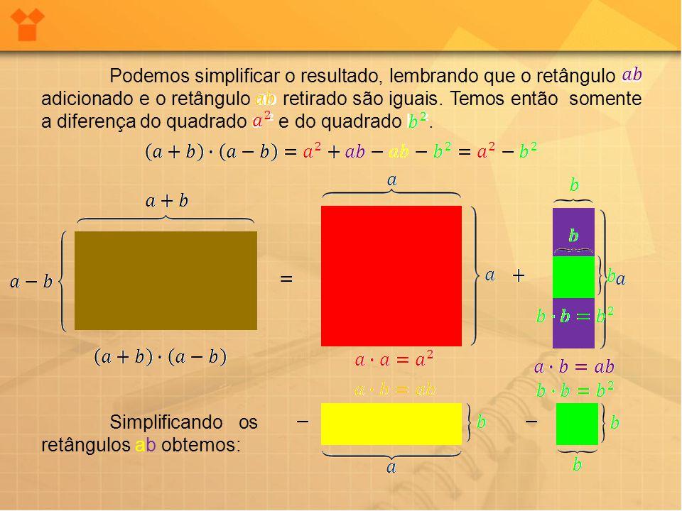 Fatoração Os produtos notáveis têm pouco valor de cálculo, mas são imprescindíveis na álgebra, na forma da fatoração.