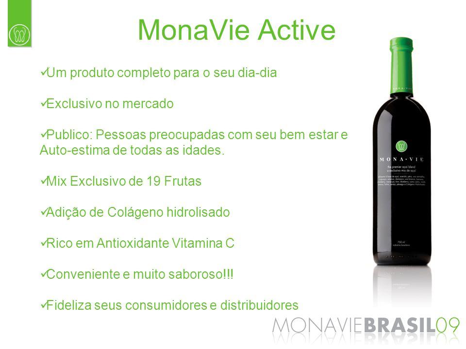 MonaVie Active Um produto completo para o seu dia-dia Exclusivo no mercado Publico: Pessoas preocupadas com seu bem estar e Auto-estima de todas as id