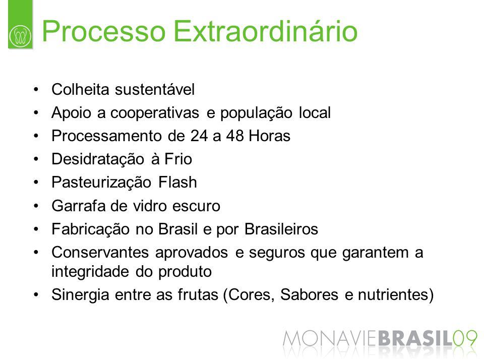 Processo Extraordinário Colheita sustentável Apoio a cooperativas e população local Processamento de 24 a 48 Horas Desidratação à Frio Pasteurização F