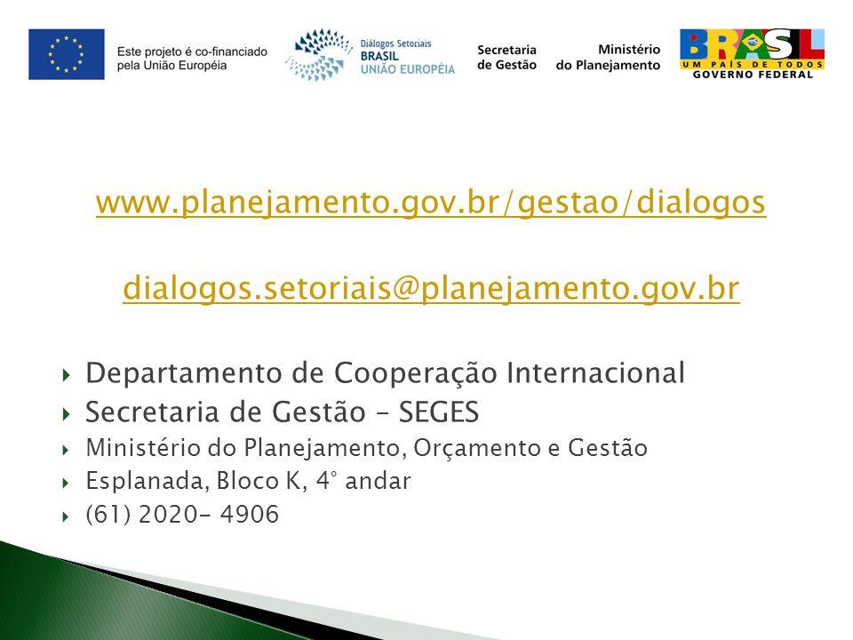www.planejamento.gov.br/gestao/dialogos dialogos.setoriais@planejamento.gov.br Departamento de Cooperação Internacional Secretaria de Gestão – SEGES M