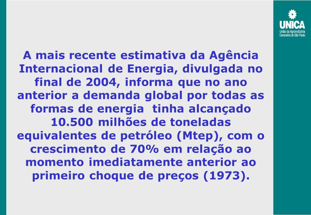 A mais recente estimativa da Agência Internacional de Energia, divulgada no final de 2004, informa que no ano anterior a demanda global por todas as f