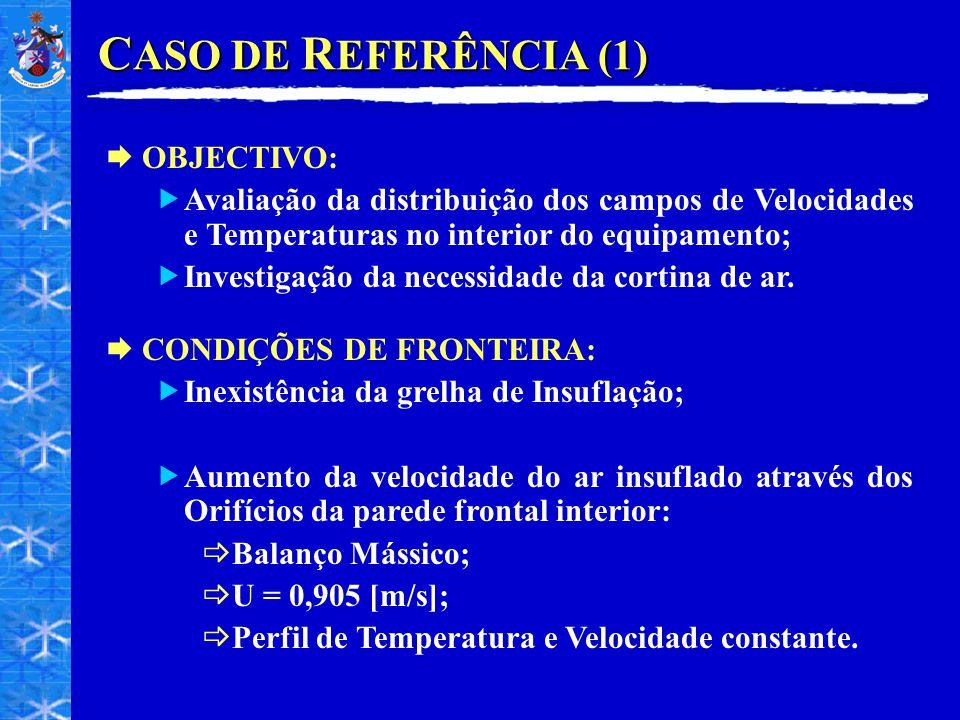 C ASO DE R EFERÊNCIA (1) OBJECTIVO: Avaliação da distribuição dos campos de Velocidades e Temperaturas no interior do equipamento; Investigação da nec