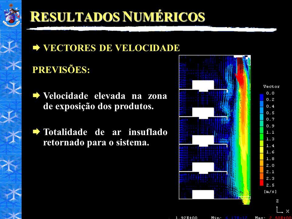 R ESULTADOS N UMÉRICOS VECTORES DE VELOCIDADE PREVISÕES: Velocidade elevada na zona de exposição dos produtos. Totalidade de ar insuflado retornado pa