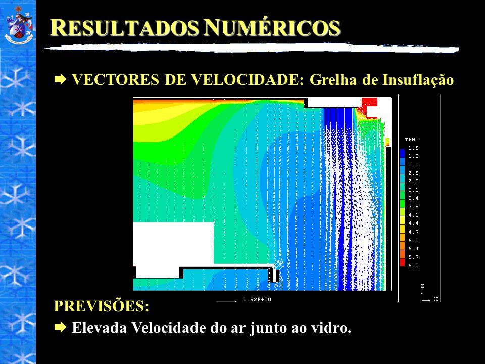 R ESULTADOS N UMÉRICOS VECTORES DE VELOCIDADE: Grelha de Insuflação PREVISÕES: Elevada Velocidade do ar junto ao vidro.