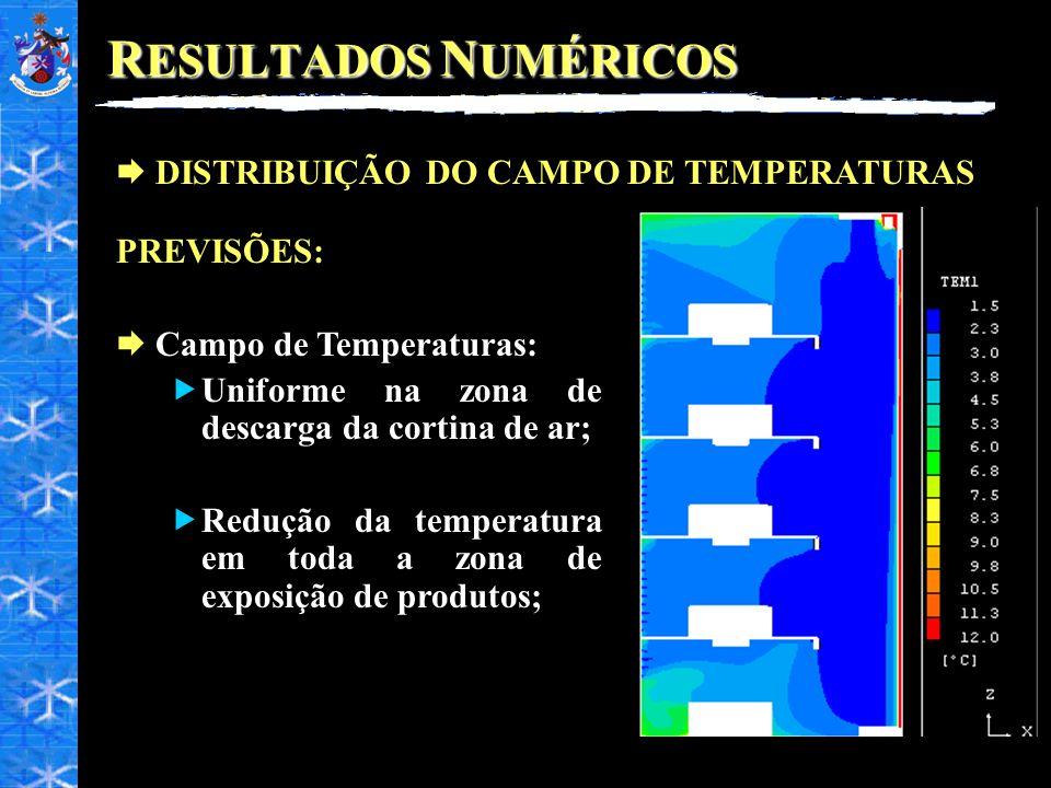 R ESULTADOS N UMÉRICOS DISTRIBUIÇÃO DO CAMPO DE TEMPERATURAS PREVISÕES: Campo de Temperaturas: Uniforme na zona de descarga da cortina de ar; Redução