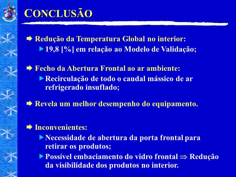 C ONCLUSÃO Redução da Temperatura Global no interior: 19,8 [%] em relação ao Modelo de Validação; Fecho da Abertura Frontal ao ar ambiente: Recirculaç