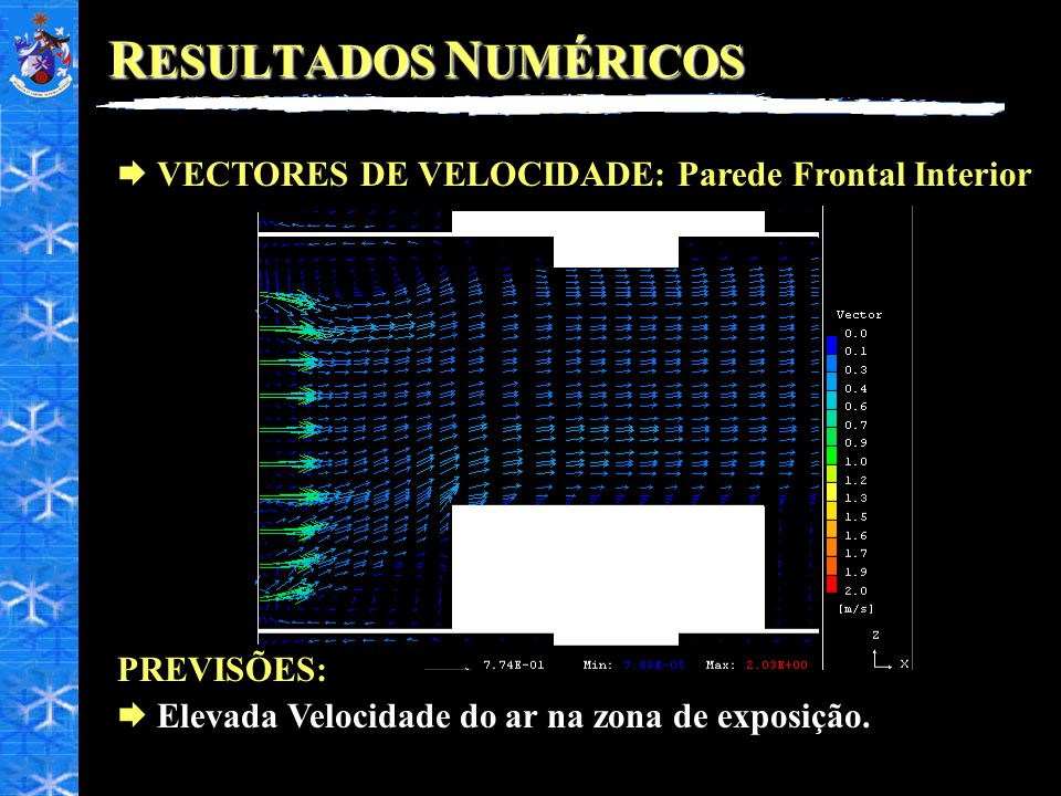 R ESULTADOS N UMÉRICOS VECTORES DE VELOCIDADE: Parede Frontal Interior PREVISÕES: Elevada Velocidade do ar na zona de exposição.