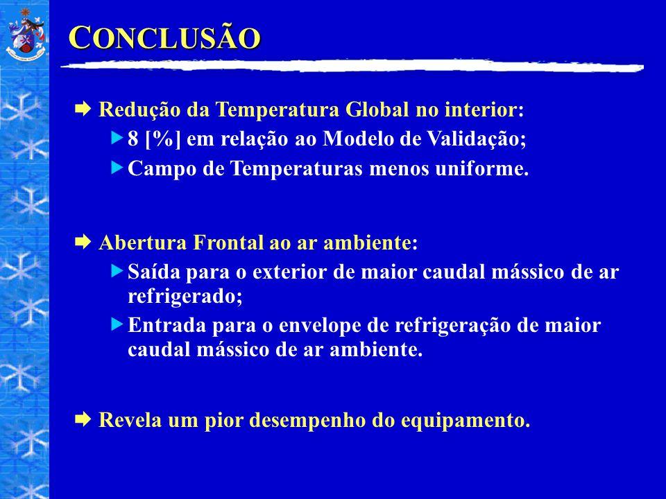 C ONCLUSÃO Redução da Temperatura Global no interior: 8 [%] em relação ao Modelo de Validação; Campo de Temperaturas menos uniforme. Abertura Frontal