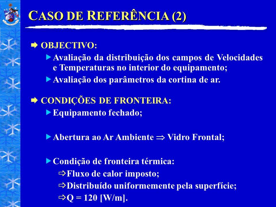 C ASO DE R EFERÊNCIA (2) OBJECTIVO: Avaliação da distribuição dos campos de Velocidades e Temperaturas no interior do equipamento; Avaliação dos parâm