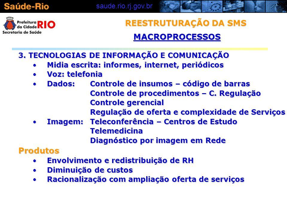 saude.rio.rj.gov.br 3. TECNOLOGIAS DE INFORMAÇÃO E COMUNICAÇÃO Midia escrita: informes, internet, periódicosMidia escrita: informes, internet, periódi