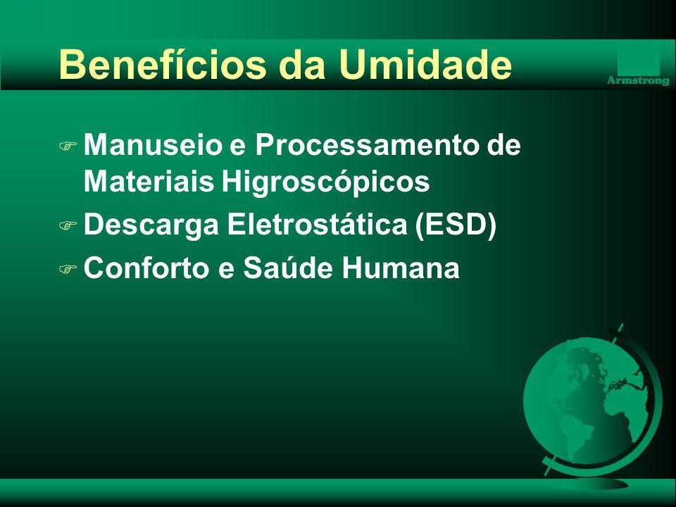 Benefícios da Umidade F Manuseio e Processamento de Materiais Higroscópicos F Descarga Eletrostática (ESD) F Conforto e Saúde Humana