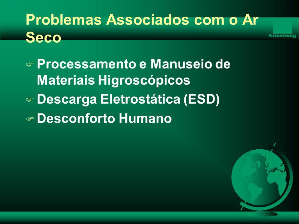 Problemas Associados com o Ar Seco F Processamento e Manuseio de Materiais Higroscópicos F Descarga Eletrostática (ESD) F Desconforto Humano