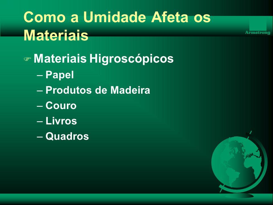 Como a Umidade Afeta os Materiais F Materiais Higroscópicos –Papel –Produtos de Madeira –Couro –Livros –Quadros