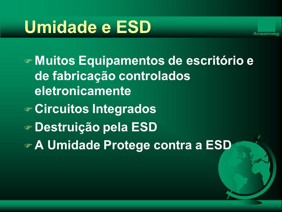 Umidade e ESD F Muitos Equipamentos de escritório e de fabricação controlados eletronicamente F Circuitos Integrados F Destruição pela ESD F A Umidade