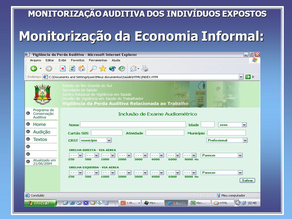 MONITORIZAÇÃO AUDITIVA DOS INDIVÍDUOS EXPOSTOS Monitorização da Economia Informal: Monitorização da Economia Informal: