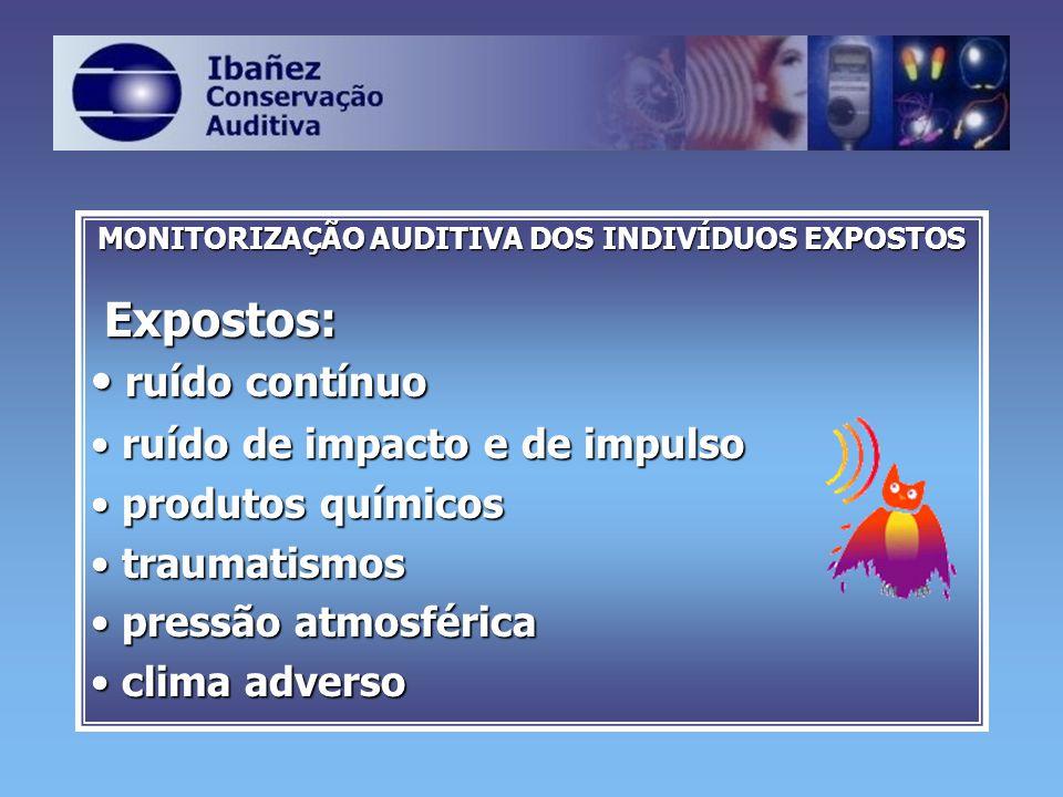 MONITORIZAÇÃO AUDITIVA DOS INDIVÍDUOS EXPOSTOS Expostos: Expostos: ruído contínuo ruído contínuo ruído de impacto e de impulso ruído de impacto e de i